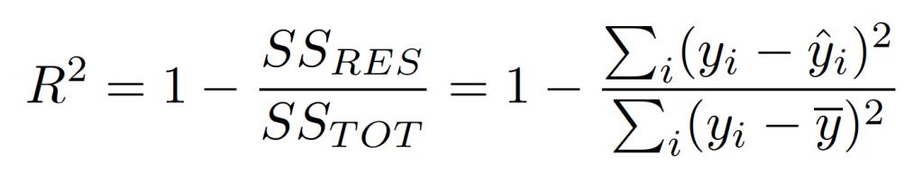 r square error