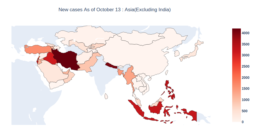 Corona cases excluding India