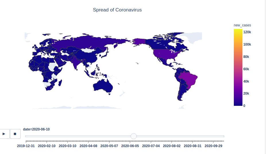 corona spread visualization