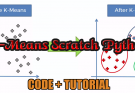 k-means clustering Scratch