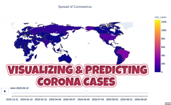 visualizing & predicting corona cases