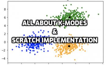 k-modes clustering